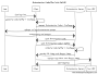informatique:oauth_authorization_code_flow_with_pkce.png