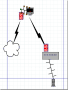 informatique:outils_de_documentation:dia_network_diagram.png