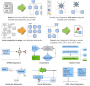 informatique:outils_de_documentation:yed.png